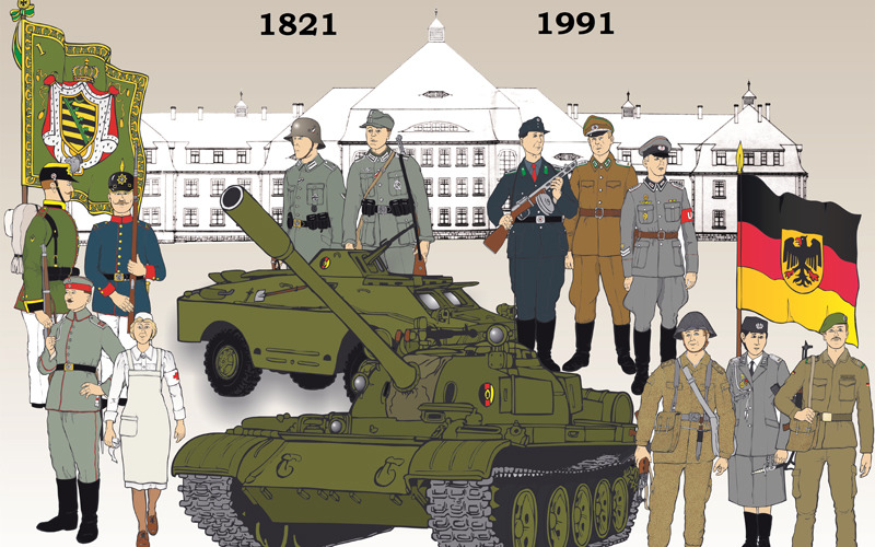 Militärgeschichte hautnah erleben